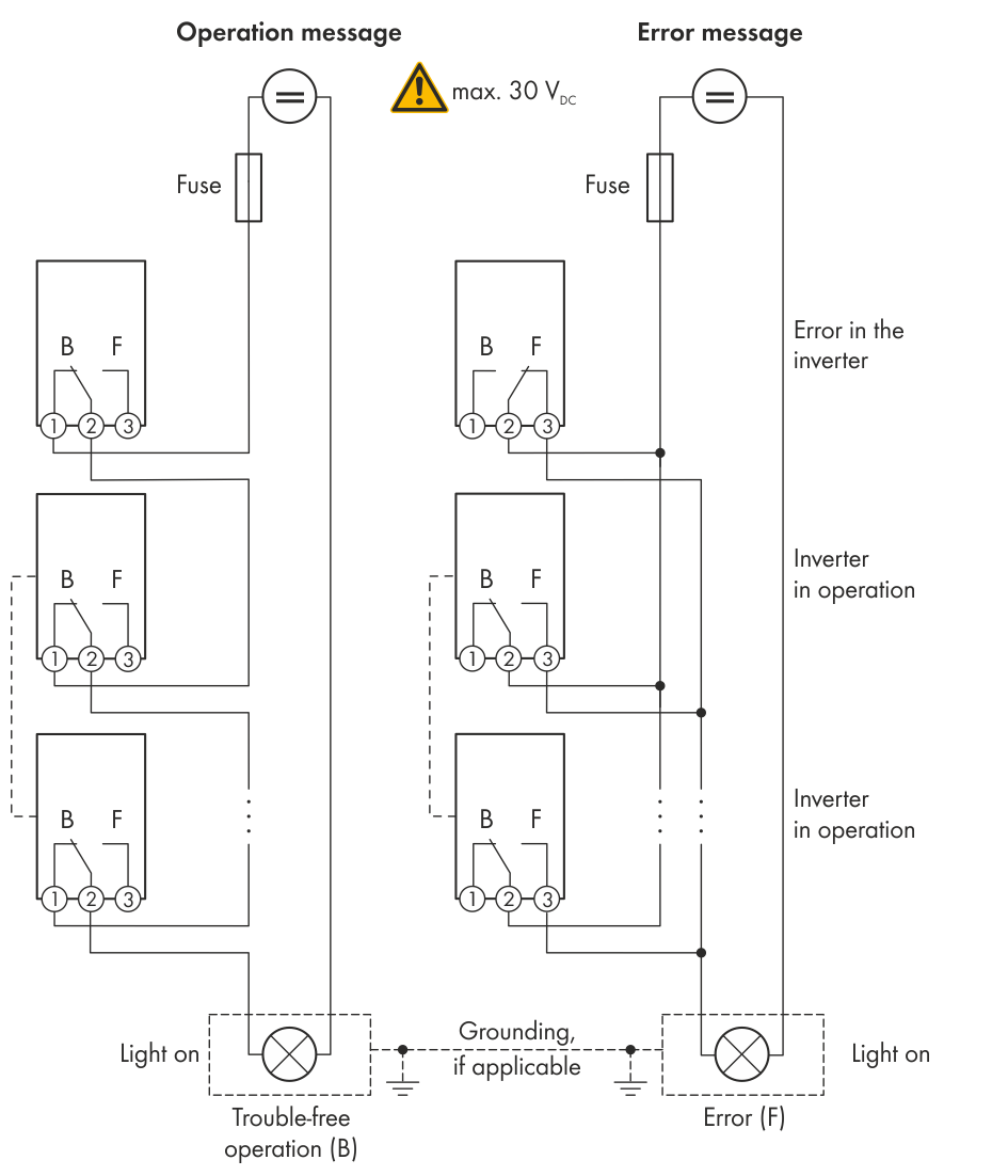 Fan Relay Wiring Diagram View Diagram 24 Volt Relay Wiring Diagram